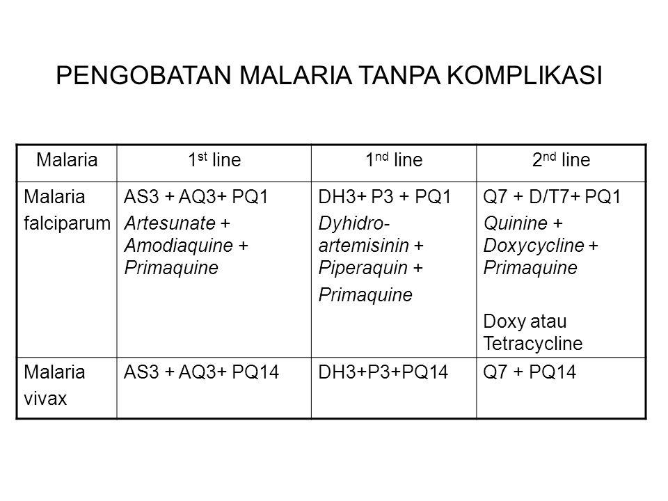 PENGOBATAN MALARIA TANPA KOMPLIKASI