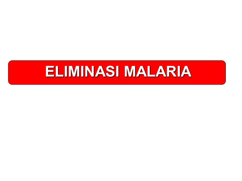 ELIMINASI MALARIA