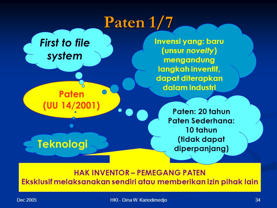 Paten 1/7 First to file system Teknologi Paten (UU 14/2001)
