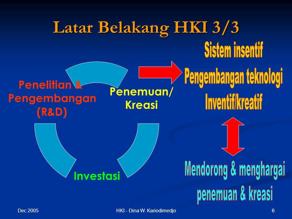 Latar Belakang HKI 3/3 Sistem insentif Pengembangan teknologi