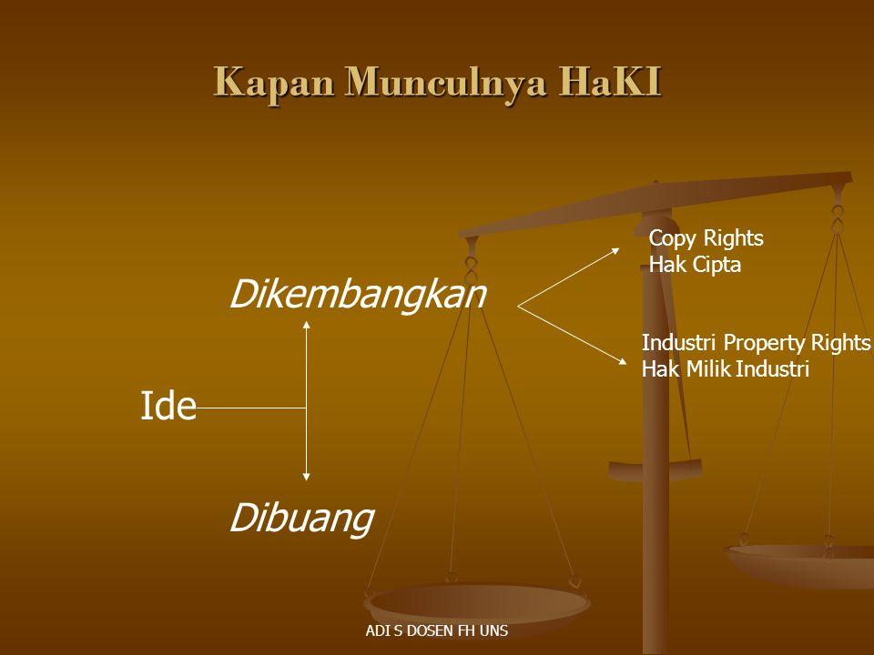 Kapan Munculnya HaKI Dikembangkan Ide Dibuang Copy Rights Hak Cipta