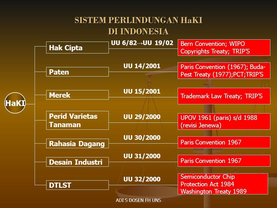 SISTEM PERLINDUNGAN HaKI DI INDONESIA