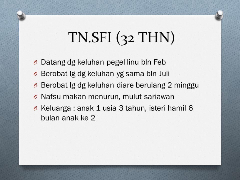TN.SFI (32 THN) Datang dg keluhan pegel linu bln Feb