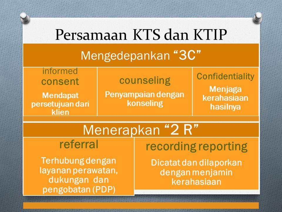 Persamaan KTS dan KTIP Menerapkan 2 R Mengedepankan 3C referral