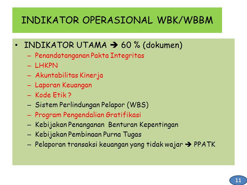 INDIKATOR OPERASIONAL WBK/WBBM