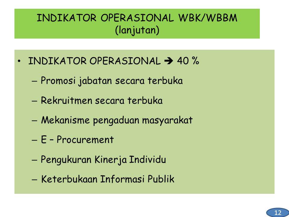INDIKATOR OPERASIONAL WBK/WBBM (lanjutan)