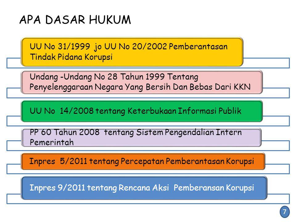 APA DASAR HUKUM UU No 31/1999 jo UU No 20/2002 Pemberantasan Tindak Pidana Korupsi.
