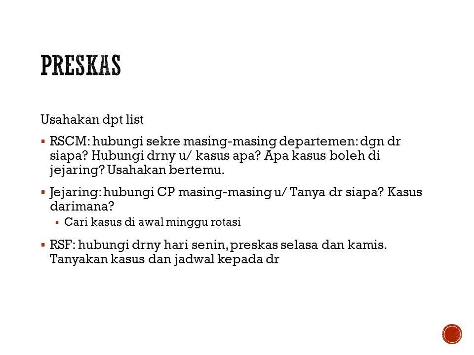 Preskas Usahakan dpt list