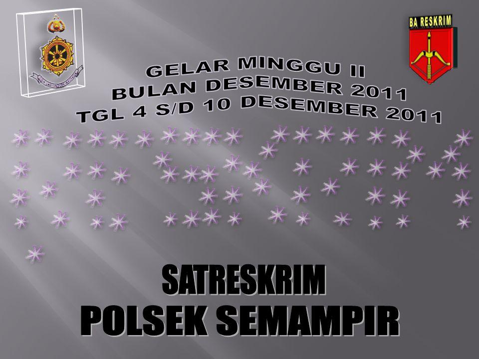 BA RESKRIM SATRESKRIM POLSEK SEMAMPIR GELAR MINGGU II