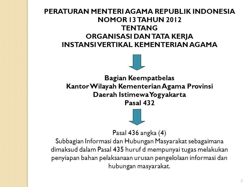 PERATURAN MENTERI AGAMA REPUBLIK INDONESIA NOMOR 13 TAHUN 2012 TENTANG