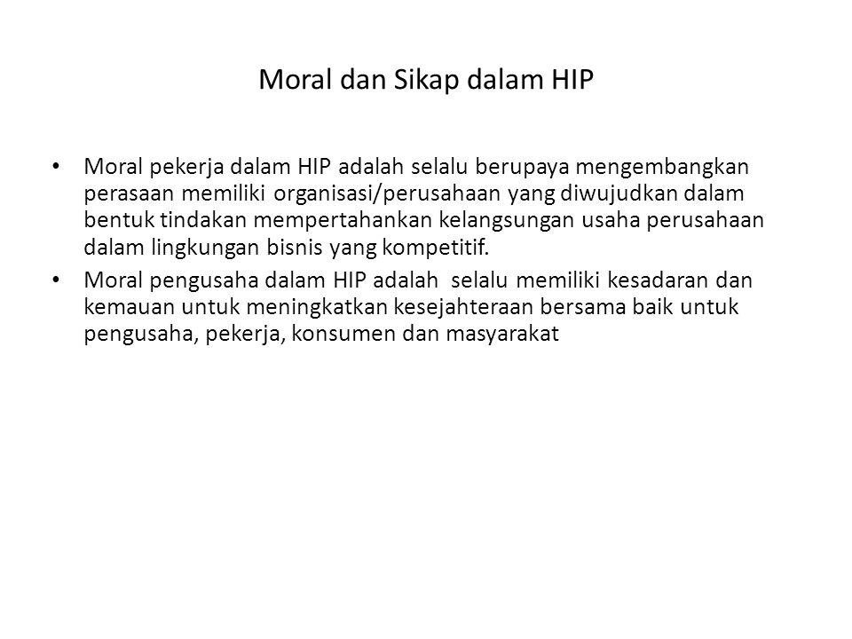 Moral dan Sikap dalam HIP