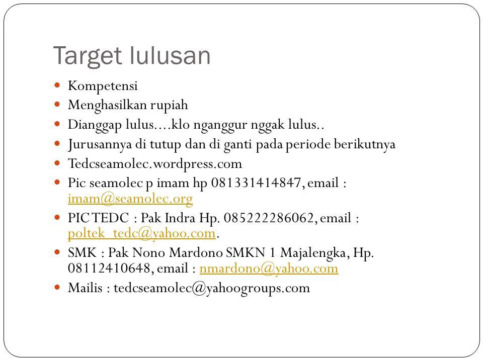 Target lulusan Kompetensi Menghasilkan rupiah