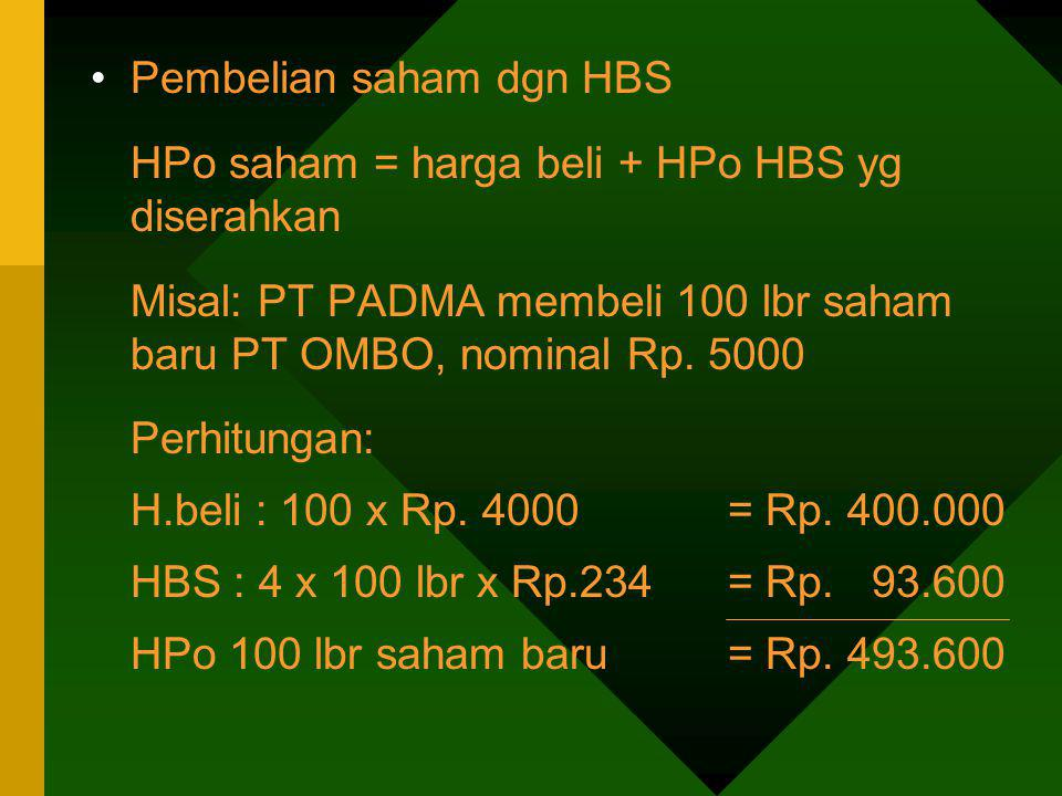 Pembelian saham dgn HBS