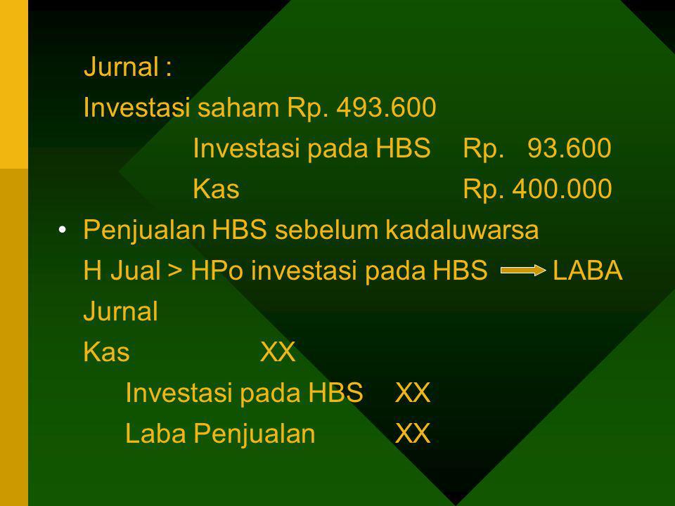 Penjualan HBS sebelum kadaluwarsa
