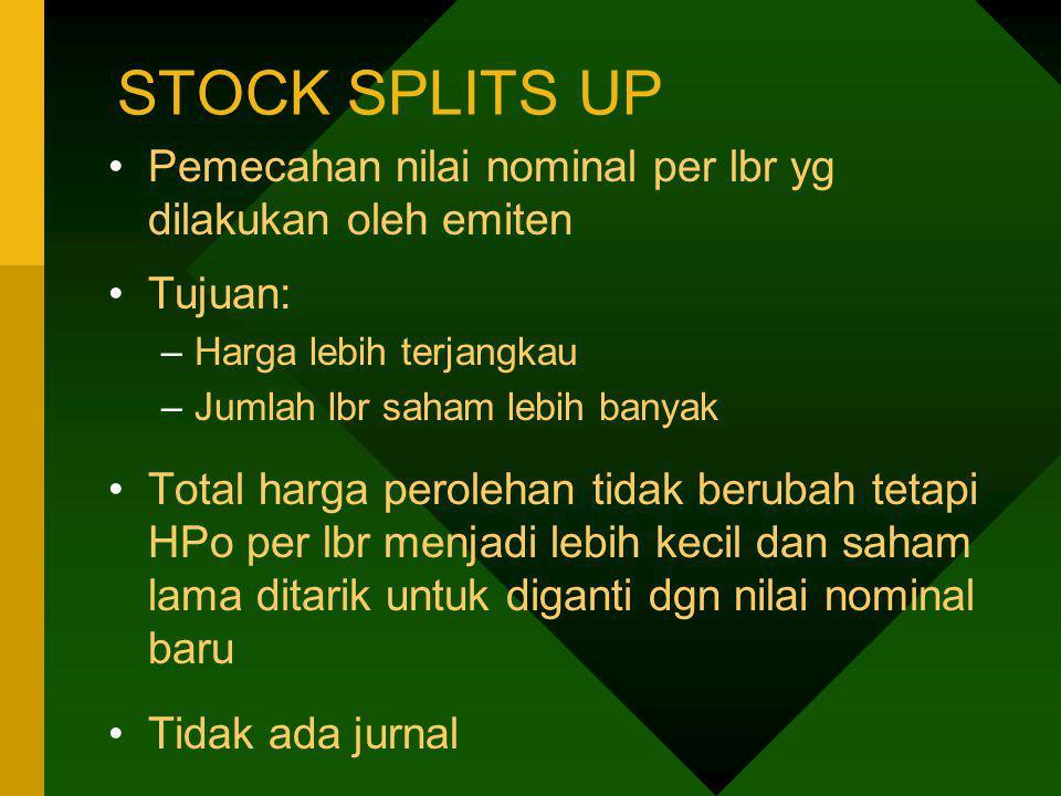 STOCK SPLITS UP Pemecahan nilai nominal per lbr yg dilakukan oleh emiten. Tujuan: Harga lebih terjangkau.
