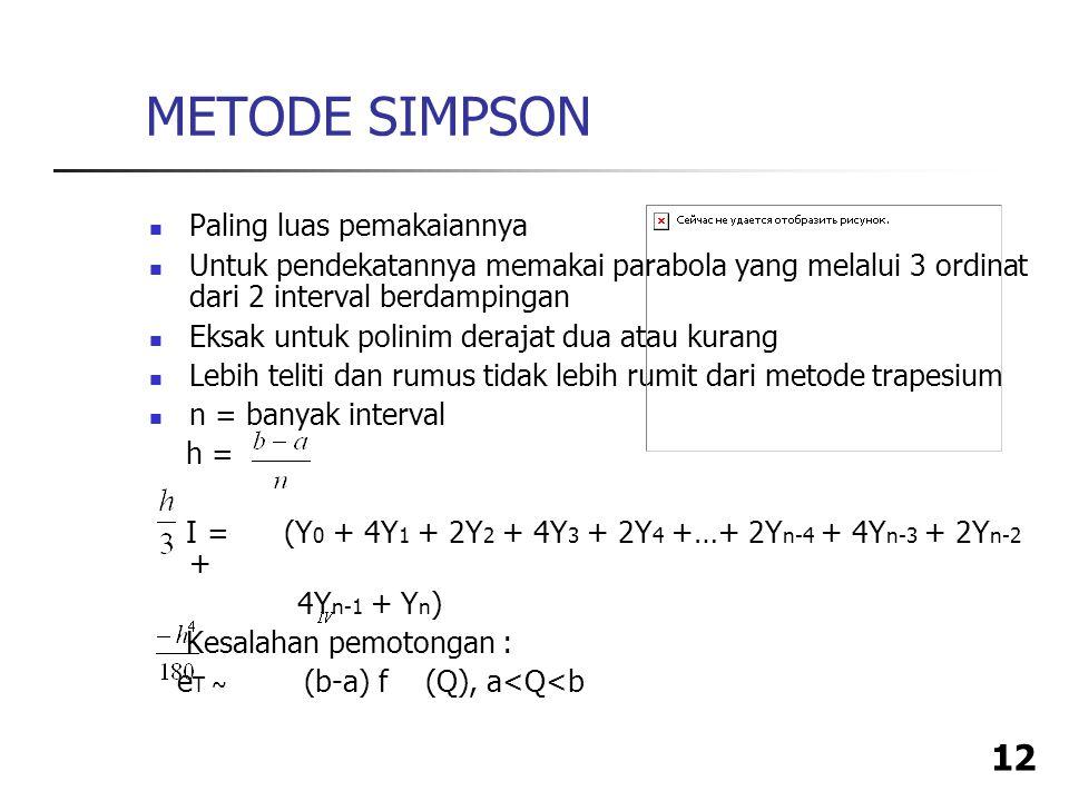 METODE SIMPSON Paling luas pemakaiannya