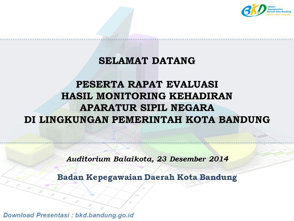 Badan Kepegawaian Daerah Kota Bandung