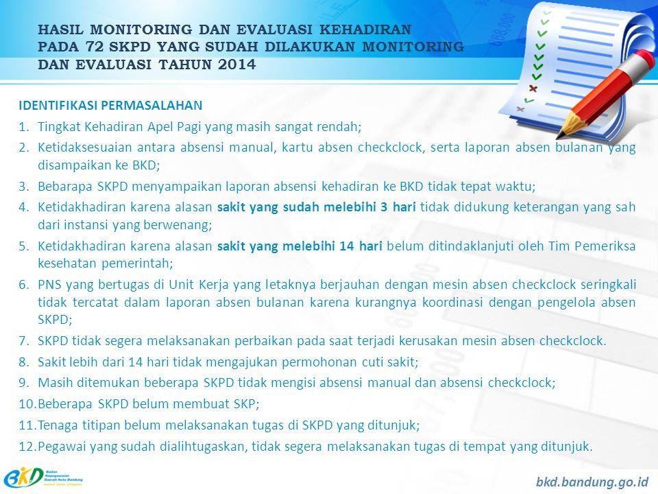 HASIL MONITORING DAN EVALUASI KEHADIRAN PADA 72 SKPD YANG SUDAH DILAKUKAN MONITORING DAN EVALUASI TAHUN 2014