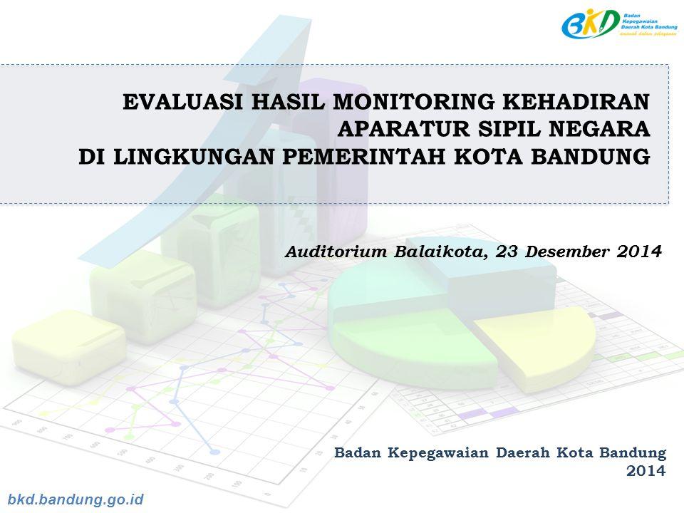 Badan Kepegawaian Daerah Kota Bandung 2014