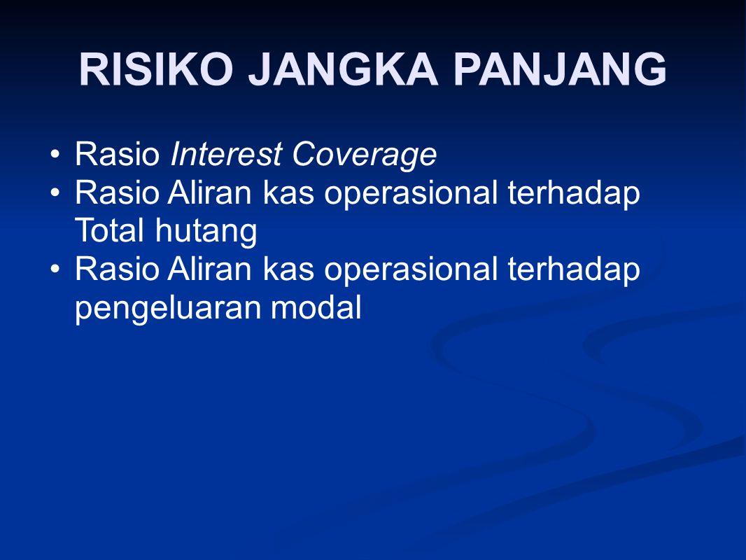 RISIKO JANGKA PANJANG Rasio Interest Coverage
