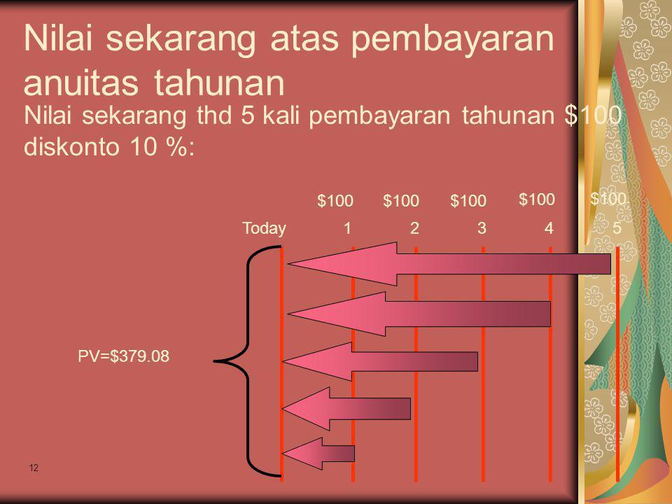 Nilai sekarang atas pembayaran anuitas tahunan