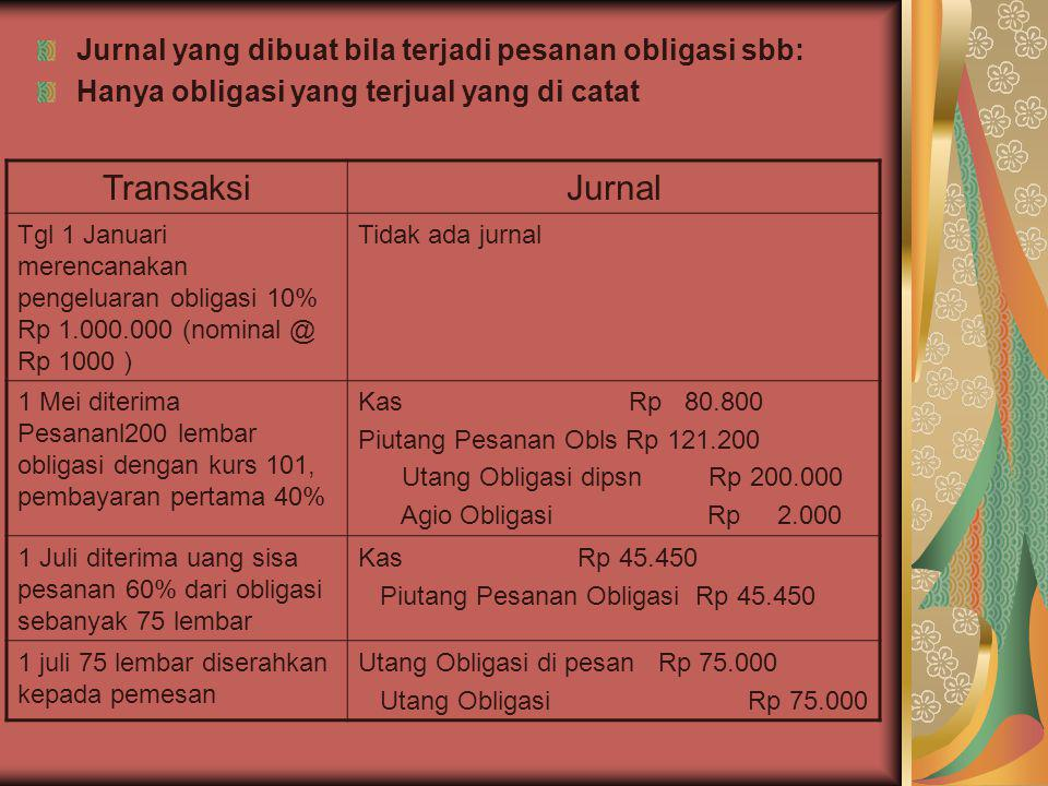 Transaksi Jurnal Jurnal yang dibuat bila terjadi pesanan obligasi sbb: