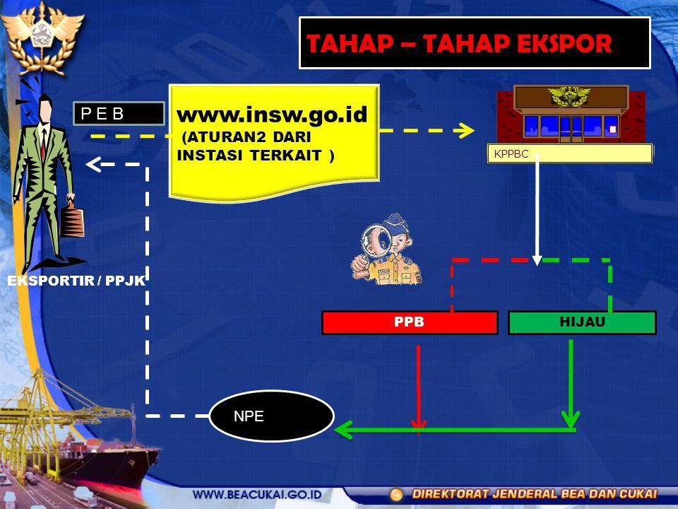 TAHAP – TAHAP EKSPOR www.insw.go.id P E B