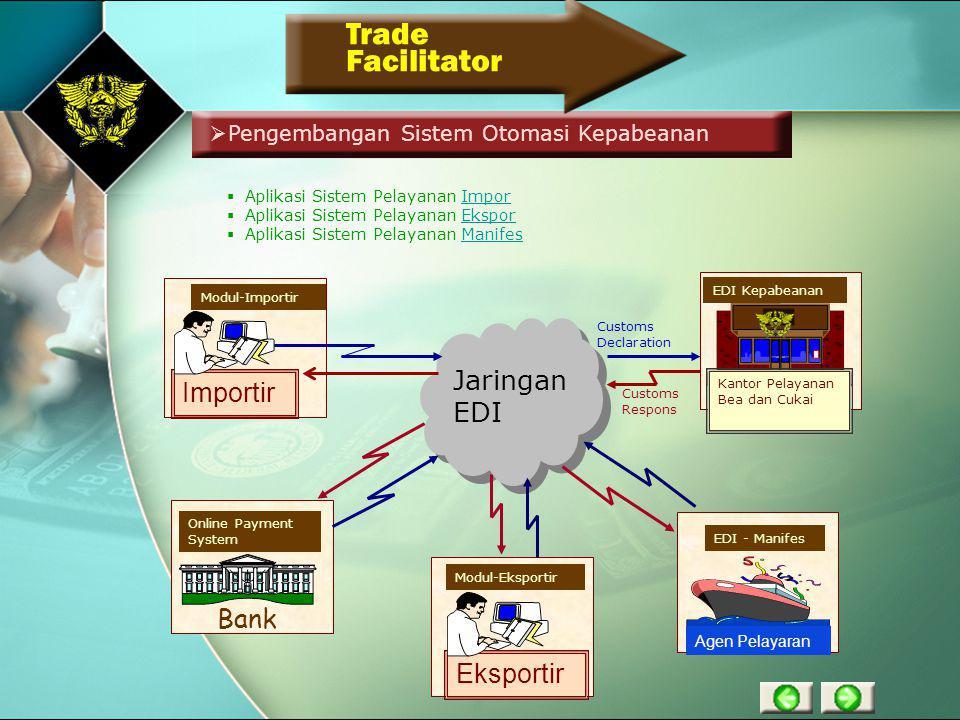 u Trade Facilitator Jaringan Importir EDI Bank Eksportir