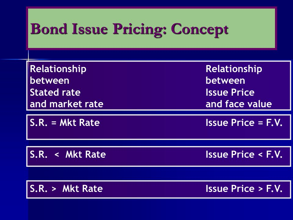 Bond Issue Pricing: Concept