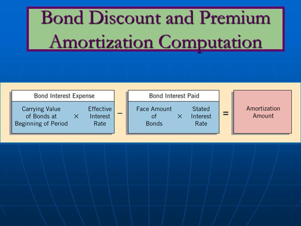 Bond Discount and Premium Amortization Computation