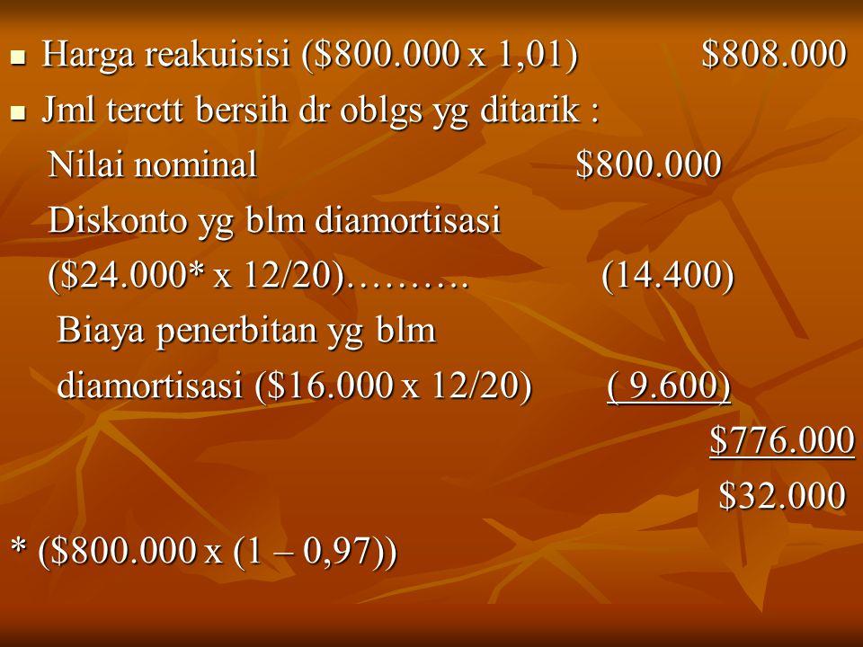 Harga reakuisisi ($800.000 x 1,01) $808.000