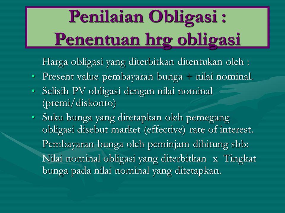 Penilaian Obligasi : Penentuan hrg obligasi