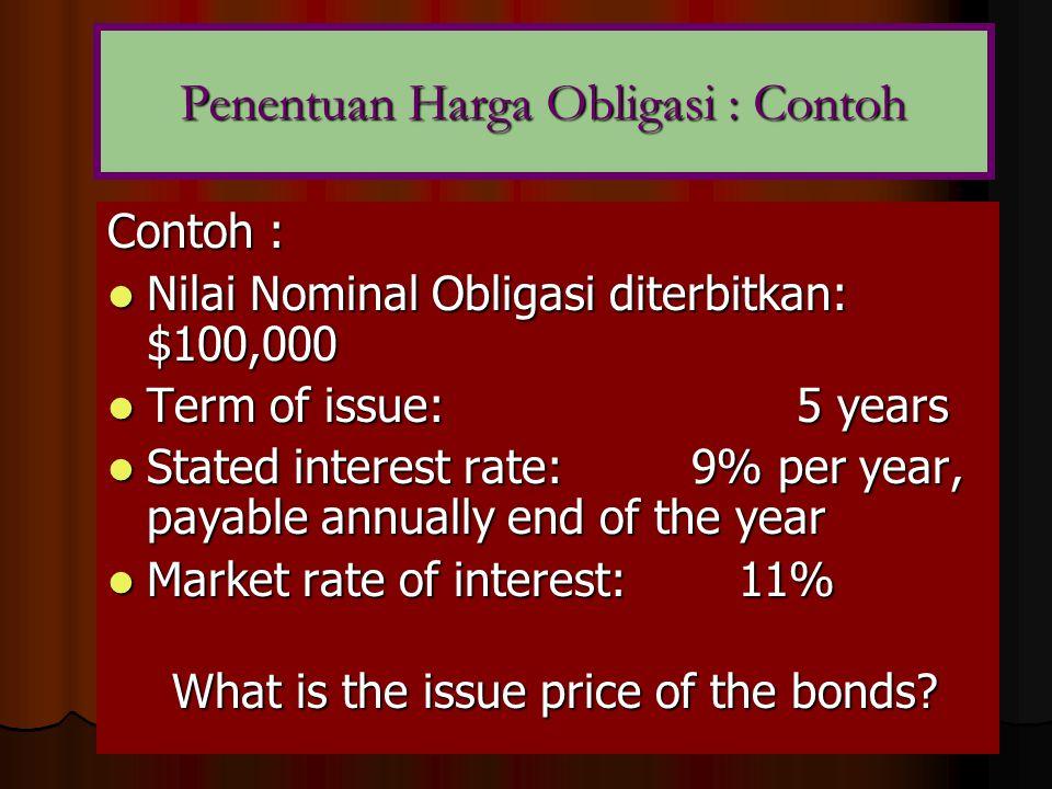 Penentuan Harga Obligasi : Contoh
