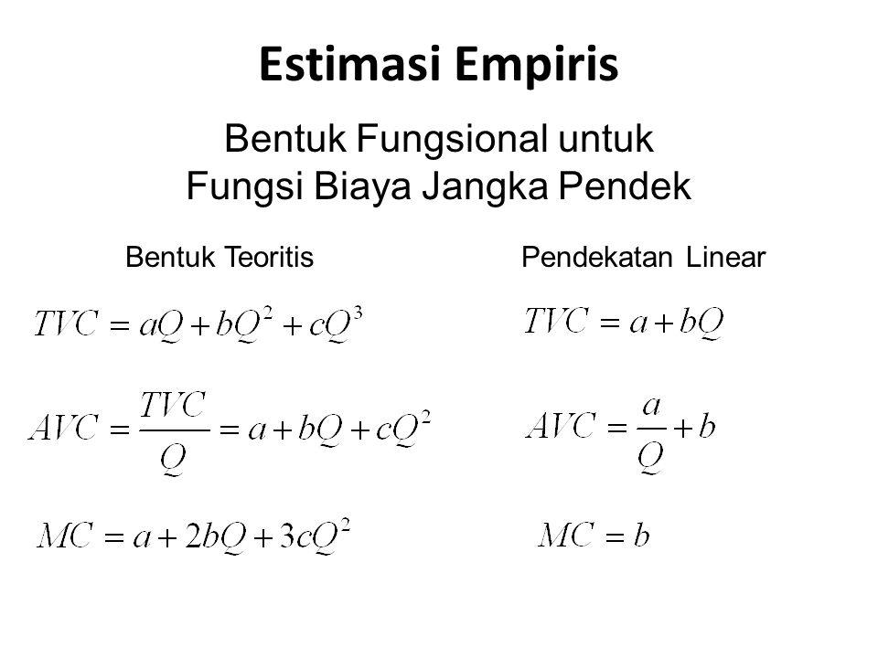 Bentuk Fungsional untuk Fungsi Biaya Jangka Pendek