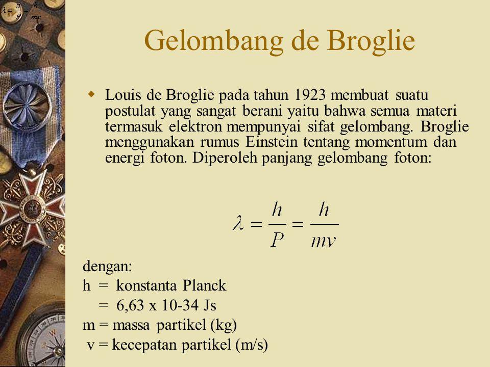 Gelombang de Broglie