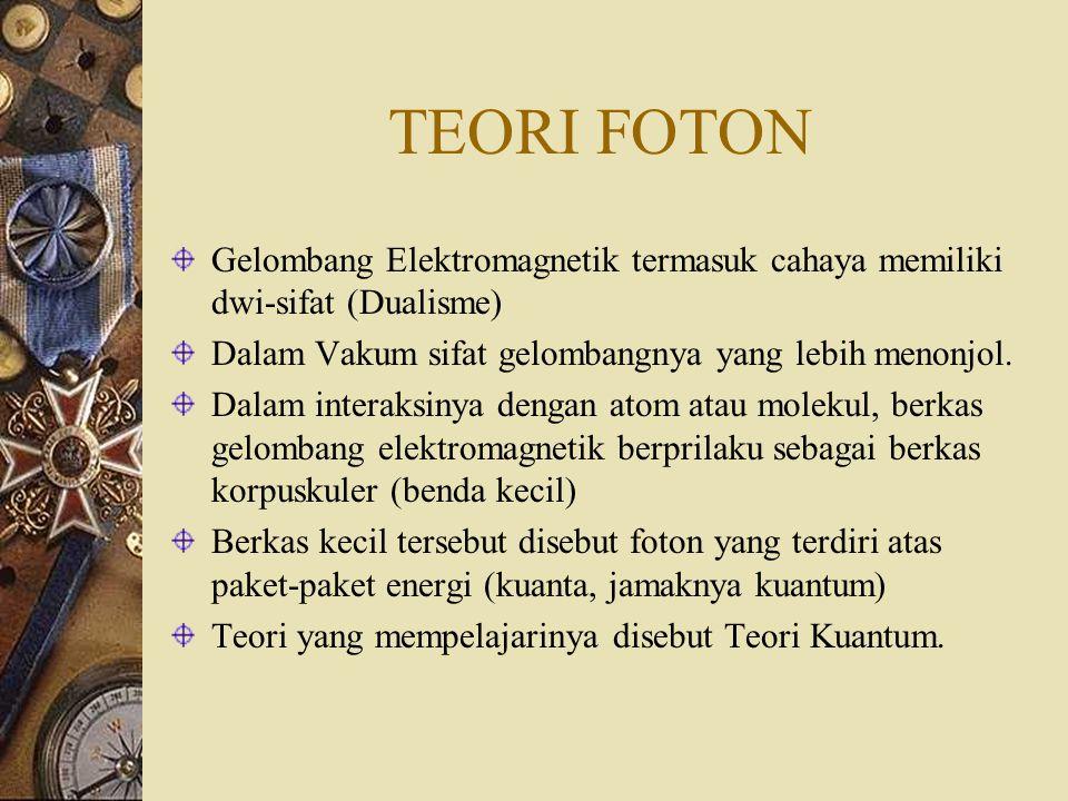 TEORI FOTON Gelombang Elektromagnetik termasuk cahaya memiliki dwi-sifat (Dualisme) Dalam Vakum sifat gelombangnya yang lebih menonjol.
