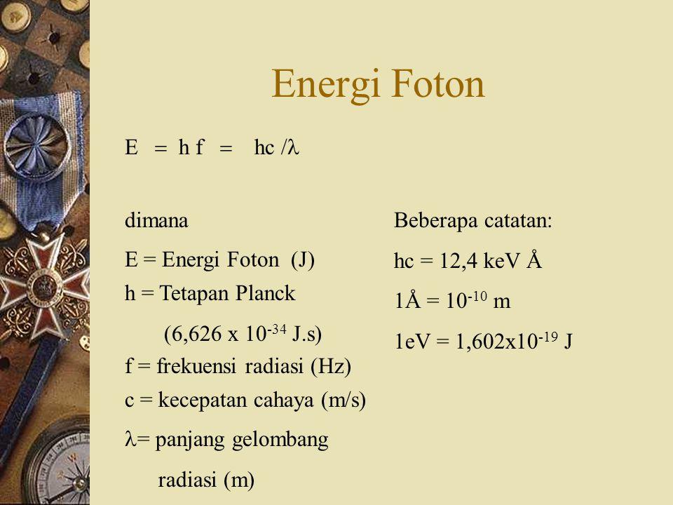 Energi Foton E  h f  hc / dimana Beberapa catatan: hc = 12,4 keV Å