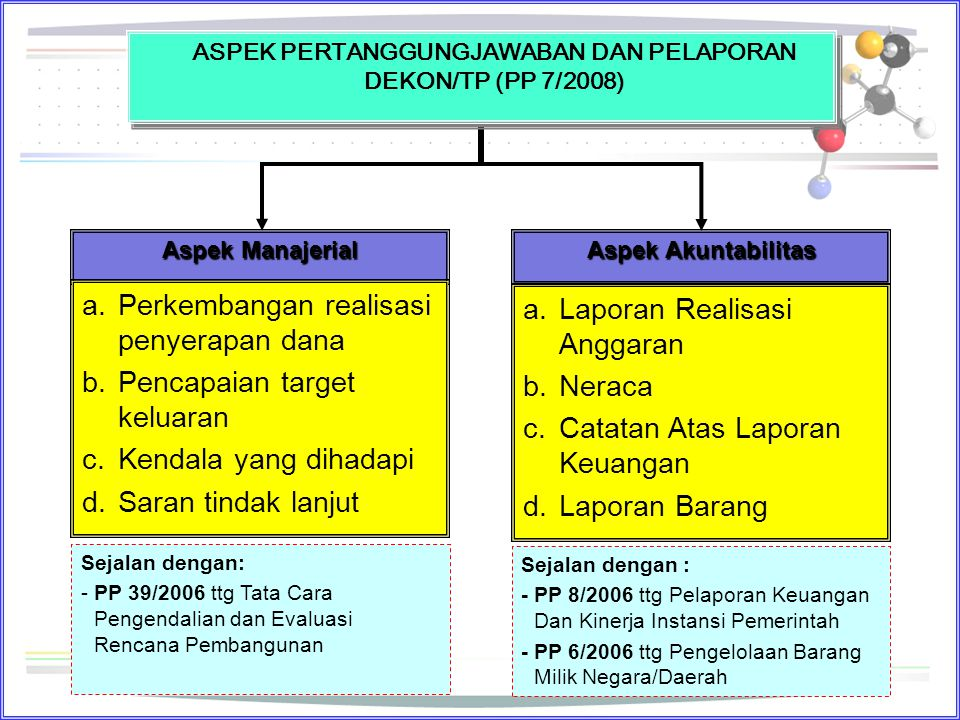 ASPEK PERTANGGUNGJAWABAN DAN PELAPORAN DEKON/TP (PP 7/2008)