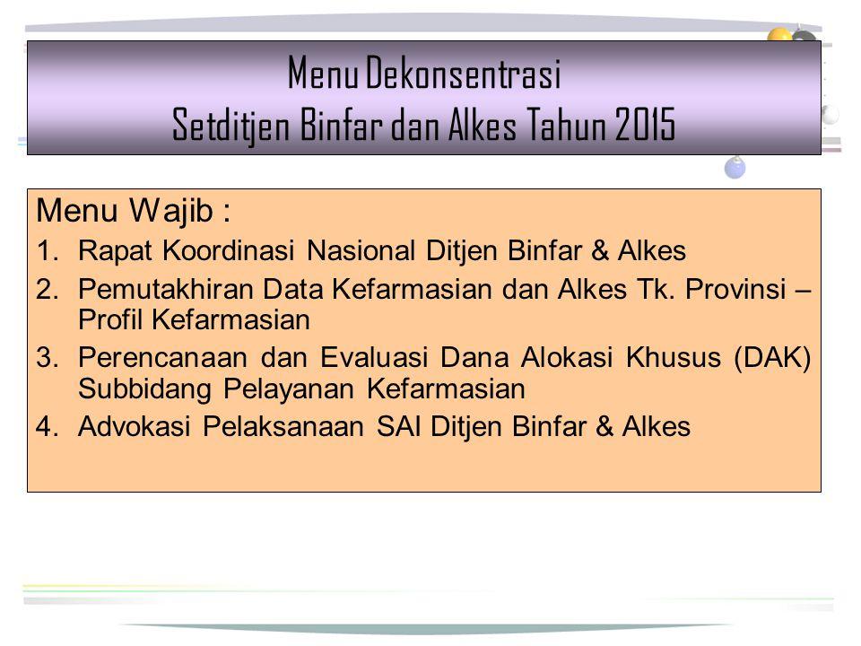 Menu Dekonsentrasi Setditjen Binfar dan Alkes Tahun 2015