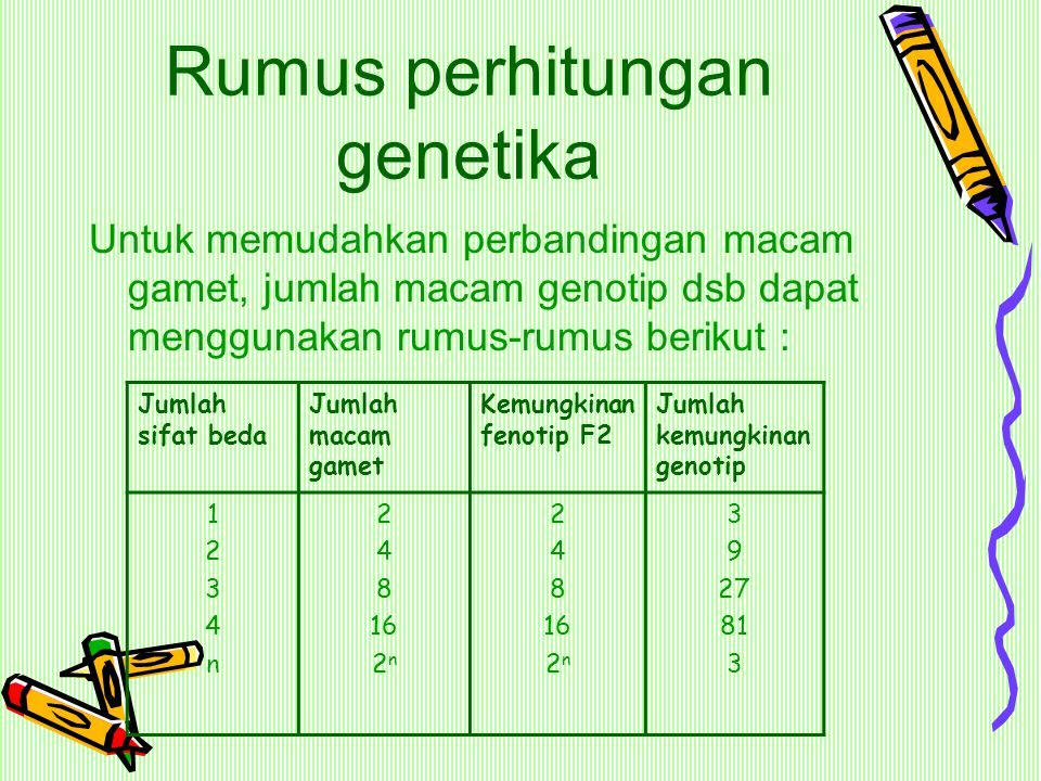 Rumus perhitungan genetika
