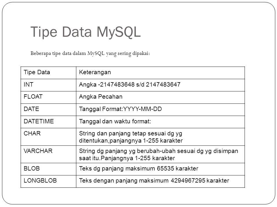 Tipe Data MySQL Beberapa tipe data dalam MySQL yang sering dipakai:
