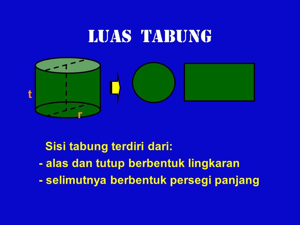 LUAS TABUNG t r Sisi tabung terdiri dari: