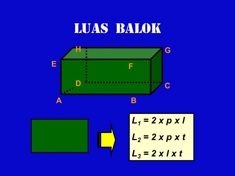 LUAS BALOK L1 = 2 x p x l L2 = 2 x p x t L3 = 2 x l x t A H E F D C B