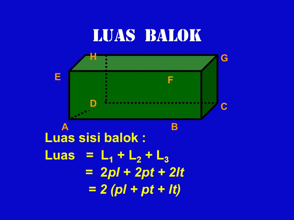 LUAS BALOK Luas sisi balok : Luas = L1 + L2 + L3 = 2pl + 2pt + 2lt