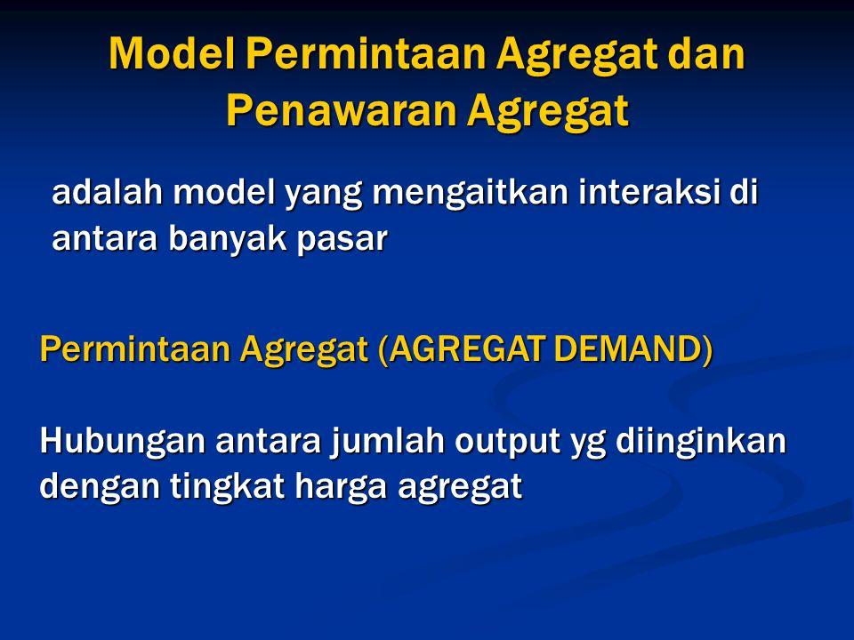 Model Permintaan Agregat dan Penawaran Agregat