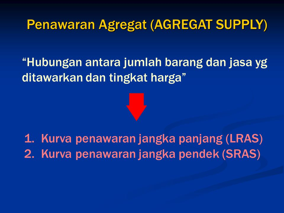 Penawaran Agregat (AGREGAT SUPPLY)