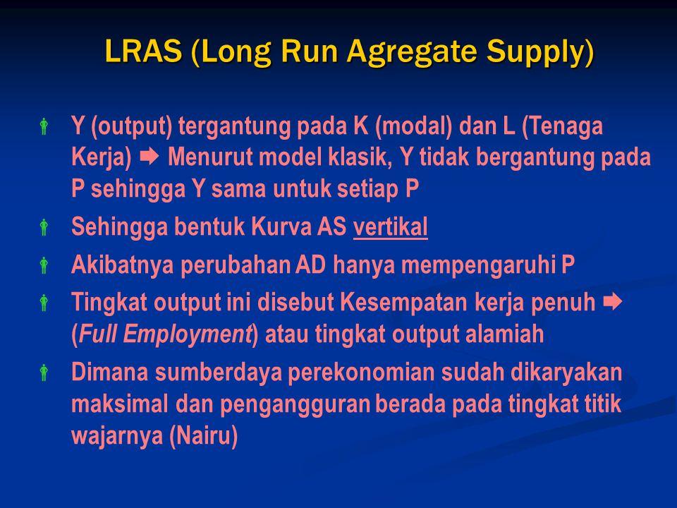LRAS (Long Run Agregate Supply)