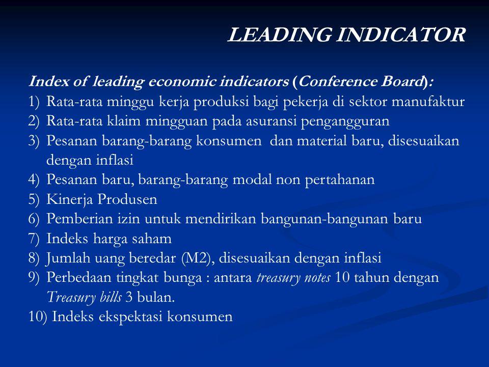 LEADING INDICATOR Index of leading economic indicators (Conference Board): Rata-rata minggu kerja produksi bagi pekerja di sektor manufaktur.
