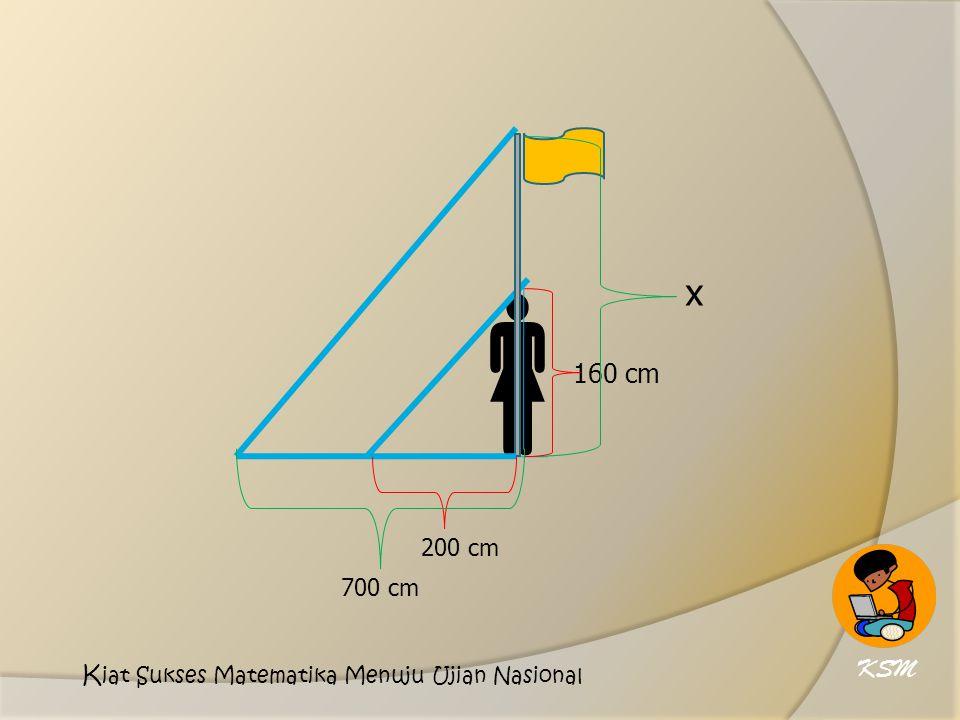  x 160 cm 200 cm KSM Kiat Sukses Matematika Menuju Ujian Nasional 700 cm