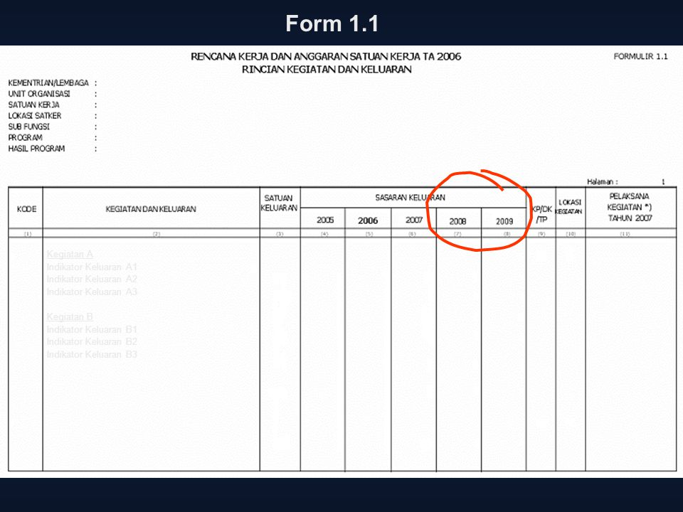 Form 1.1 Kegiatan A Indikator Keluaran A1 Indikator Keluaran A2